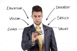 career-planning-general-staff